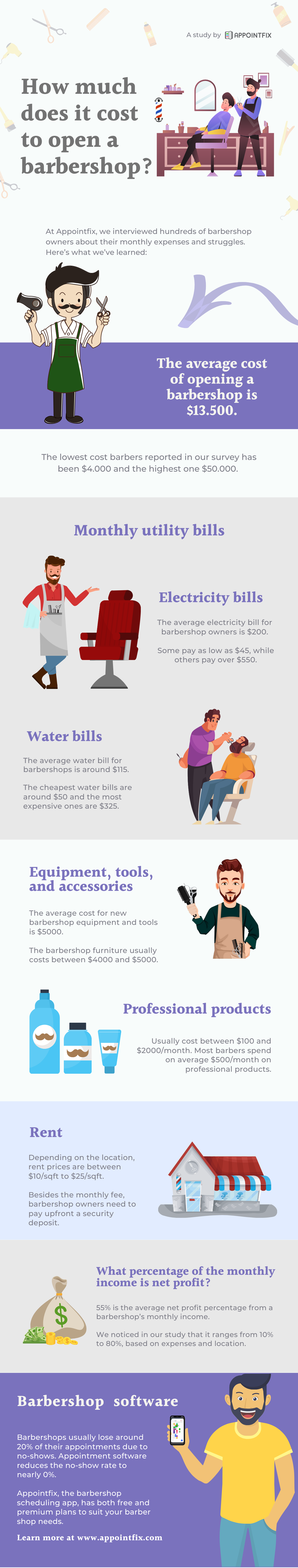 cost-of-running-a-barbershop