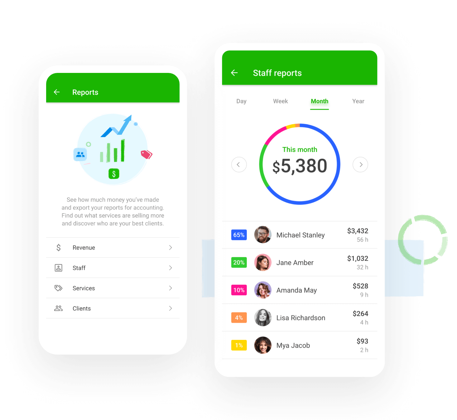 staff-performance-reports-in-app